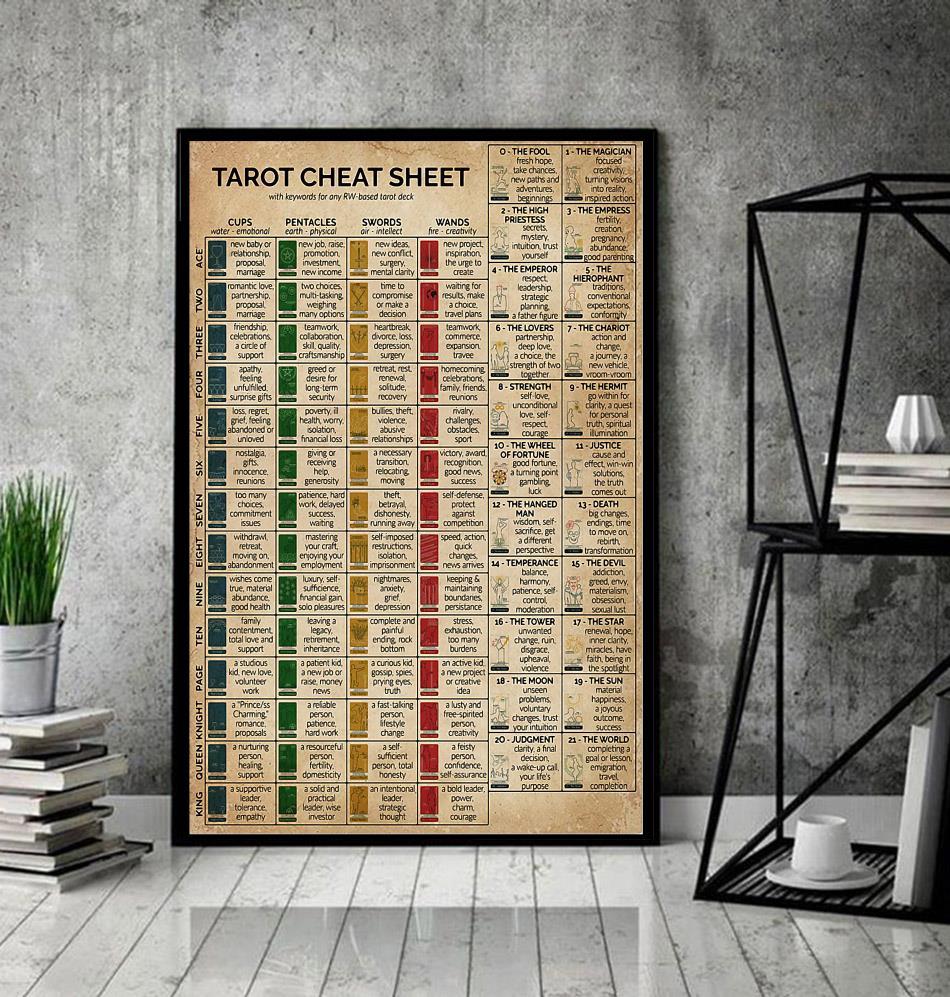 Tarot Cheat Sheet poster canvas decor